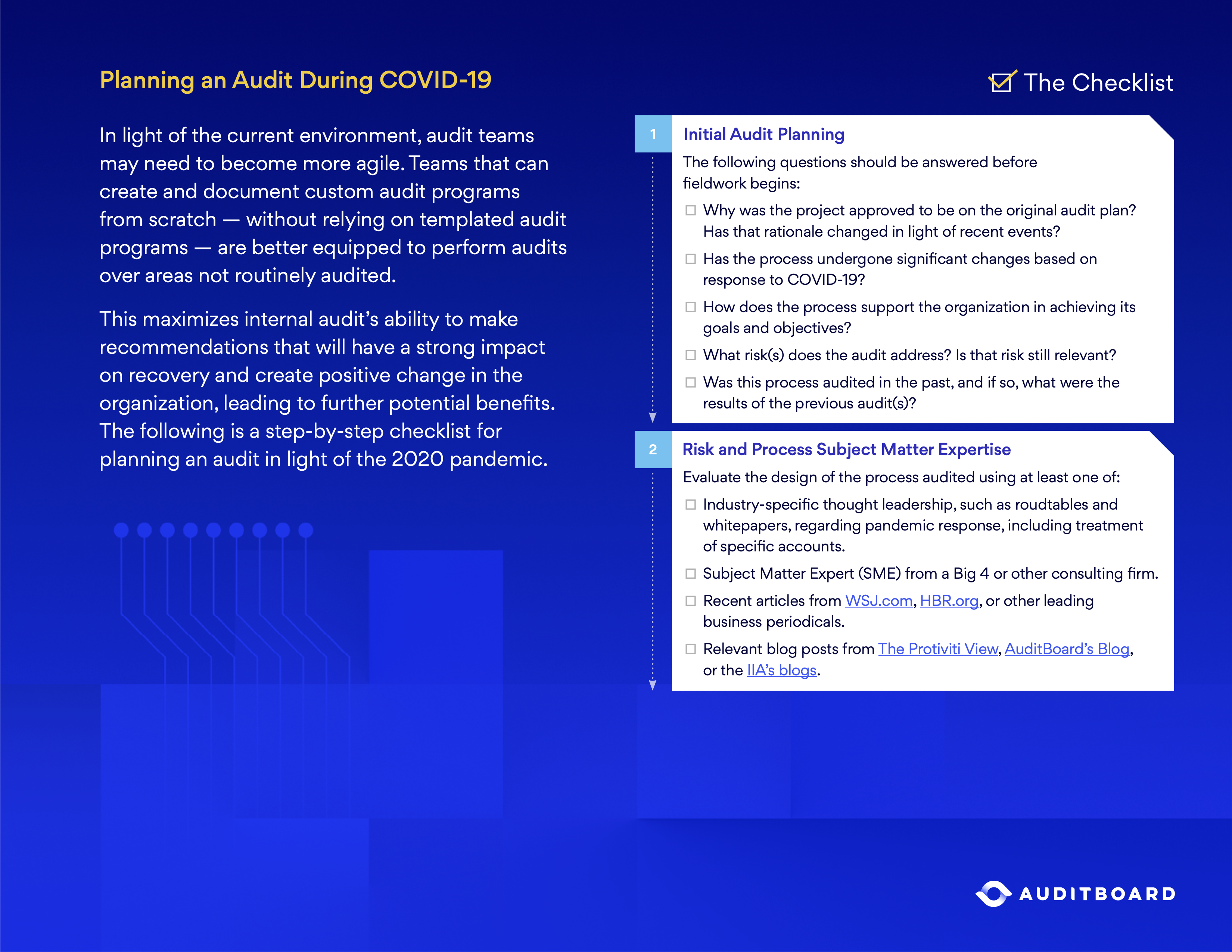 Download Planning an Audit During COVID-19 Checklist