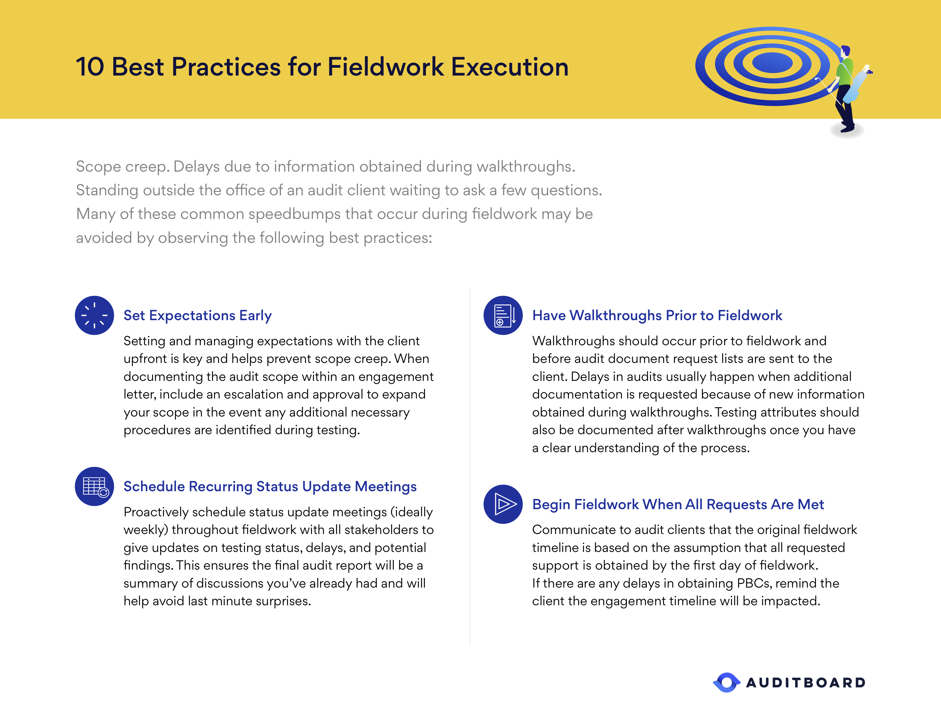 10 Best Practices for Fieldwork Execution