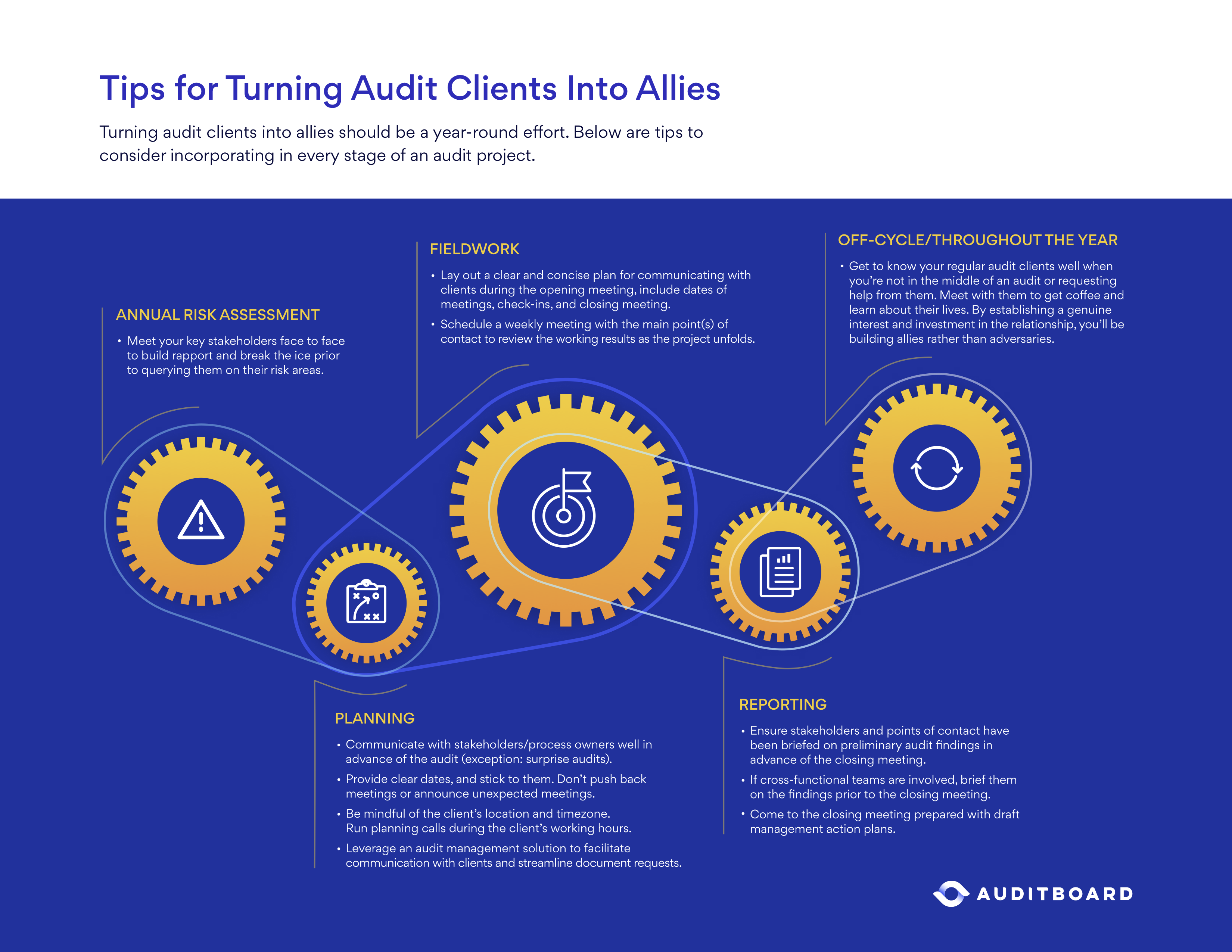 Tips for Turning Audit Clients into Allies